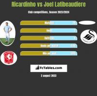 Ricardinho vs Joel Latibeaudiere h2h player stats