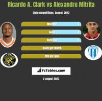 Ricardo A. Clark vs Alexandru Mitrita h2h player stats