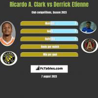 Ricardo A. Clark vs Derrick Etienne h2h player stats