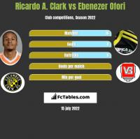 Ricardo A. Clark vs Ebenezer Ofori h2h player stats
