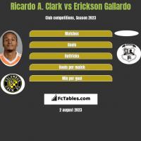 Ricardo A. Clark vs Erickson Gallardo h2h player stats