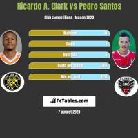 Ricardo A. Clark vs Pedro Santos h2h player stats