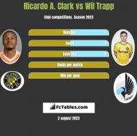 Ricardo A. Clark vs Wil Trapp h2h player stats