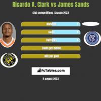 Ricardo A. Clark vs James Sands h2h player stats