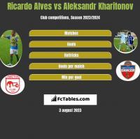 Ricardo Alves vs Aleksandr Kharitonov h2h player stats