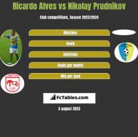 Ricardo Alves vs Nikolay Prudnikov h2h player stats