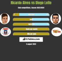 Ricardo Alves vs Diogo Leite h2h player stats