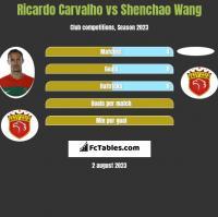 Ricardo Carvalho vs Shenchao Wang h2h player stats