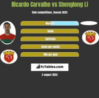Ricardo Carvalho vs Shenglong Li h2h player stats