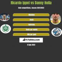 Ricardo Ippel vs Danny Holla h2h player stats