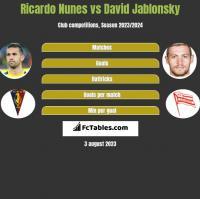 Ricardo Nunes vs David Jablonsky h2h player stats