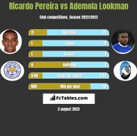 Ricardo Pereira vs Ademola Lookman h2h player stats