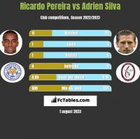 Ricardo Pereira vs Adrien Silva h2h player stats