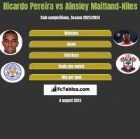 Ricardo Pereira vs Ainsley Maitland-Niles h2h player stats