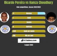 Ricardo Pereira vs Hamza Choudhury h2h player stats