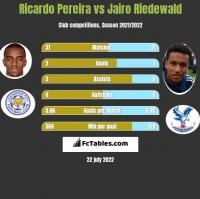 Ricardo Pereira vs Jairo Riedewald h2h player stats