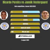 Ricardo Pereira vs Jannik Vestergaard h2h player stats