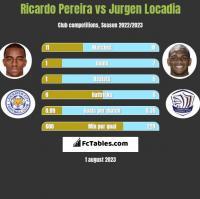Ricardo Pereira vs Jurgen Locadia h2h player stats