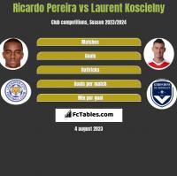Ricardo Pereira vs Laurent Koscielny h2h player stats