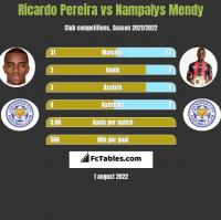 Ricardo Pereira vs Nampalys Mendy h2h player stats