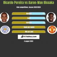 Ricardo Pereira vs Aaron-Wan Bissaka h2h player stats