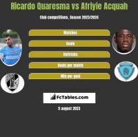Ricardo Quaresma vs Afriyie Acquah h2h player stats