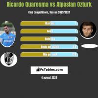 Ricardo Quaresma vs Alpaslan Ozturk h2h player stats