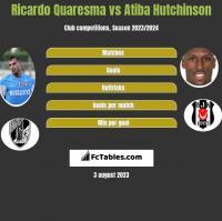 Ricardo Quaresma vs Atiba Hutchinson h2h player stats