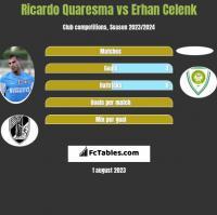 Ricardo Quaresma vs Erhan Celenk h2h player stats