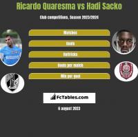 Ricardo Quaresma vs Hadi Sacko h2h player stats