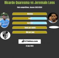 Ricardo Quaresma vs Jeremain Lens h2h player stats