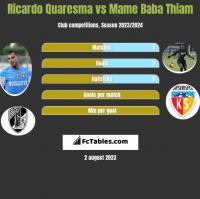 Ricardo Quaresma vs Mame Baba Thiam h2h player stats