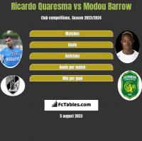 Ricardo Quaresma vs Modou Barrow h2h player stats