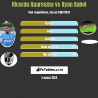 Ricardo Quaresma vs Ryan Babel h2h player stats