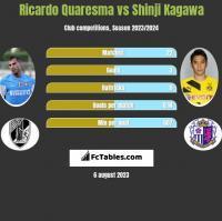 Ricardo Quaresma vs Shinji Kagawa h2h player stats