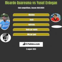 Ricardo Quaresma vs Yusuf Erdogan h2h player stats