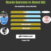 Ricardo Quaresma vs Ahmed Ildiz h2h player stats