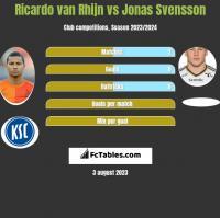 Ricardo van Rhijn vs Jonas Svensson h2h player stats