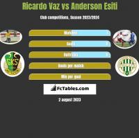 Ricardo Vaz vs Anderson Esiti h2h player stats