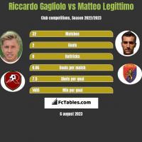 Riccardo Gagliolo vs Matteo Legittimo h2h player stats