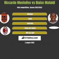 Riccardo Montolivo vs Blaise Matuidi h2h player stats