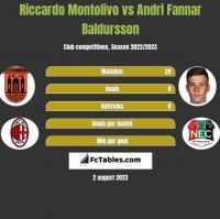 Riccardo Montolivo vs Andri Fannar Baldursson h2h player stats