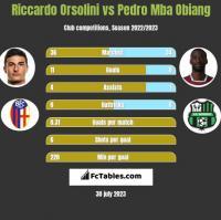 Riccardo Orsolini vs Pedro Mba Obiang h2h player stats