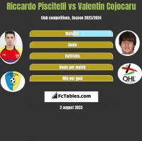 Riccardo Piscitelli vs Valentin Cojocaru h2h player stats