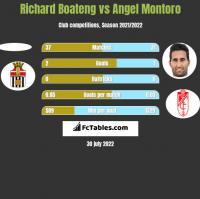 Richard Boateng vs Angel Montoro h2h player stats