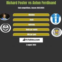 Richard Foster vs Anton Ferdinand h2h player stats