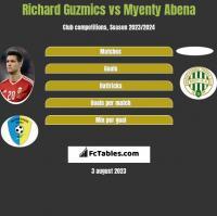 Richard Guzmics vs Myenty Abena h2h player stats