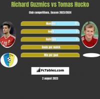 Richard Guzmics vs Tomas Hucko h2h player stats