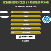 Richard Neudecker vs Jonathan Opoku h2h player stats