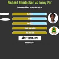 Richard Neudecker vs Leroy Fer h2h player stats